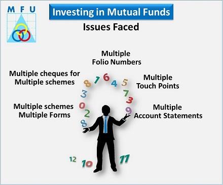 MF Utilities India - MFU for Investors